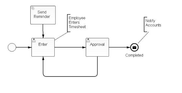 ProcessBuilder