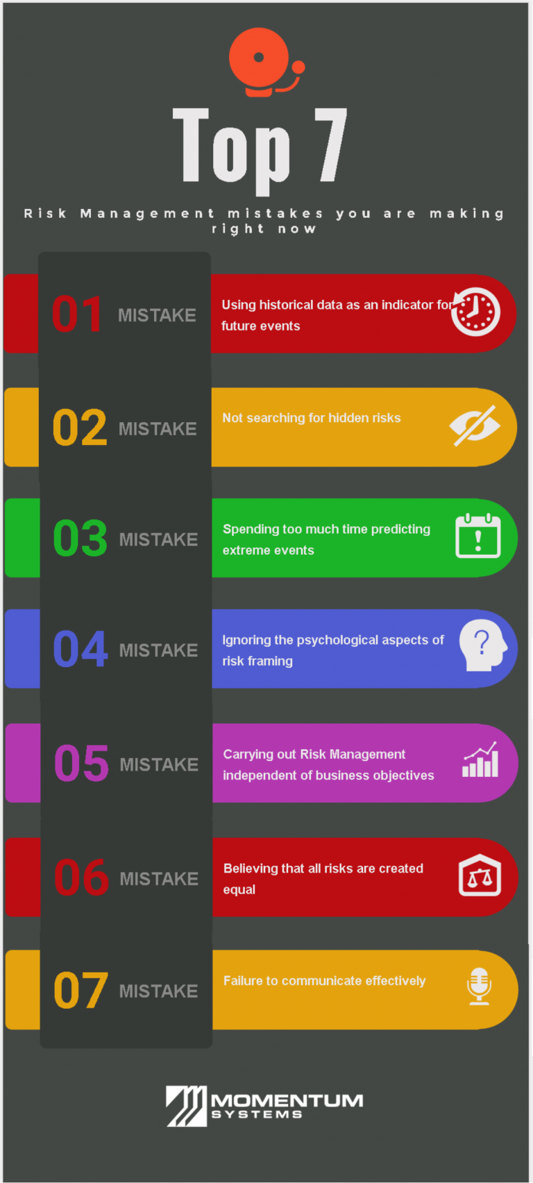 7 Risk Management mistakes you are making right now