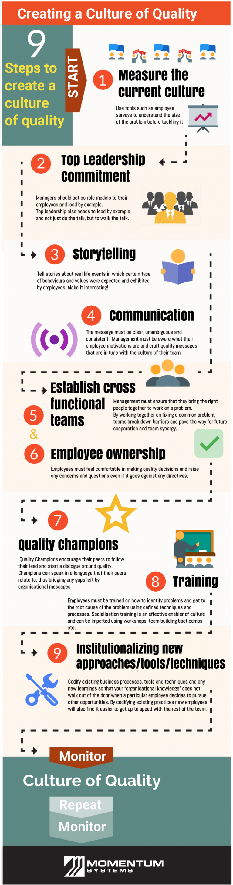 9 steps to create a Culture of Quality