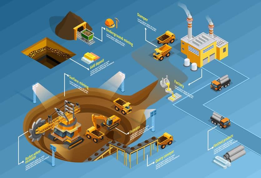 65604917 - mining infographic set with factory and deposits symbols isometric illustration